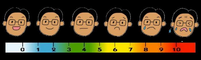 3疼痛估量表-01.png